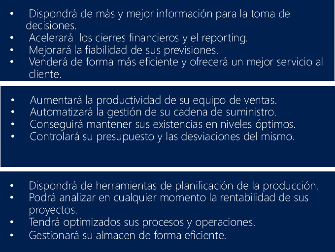 ¿Por qué Microsoft Dynamics 365 Business Central?